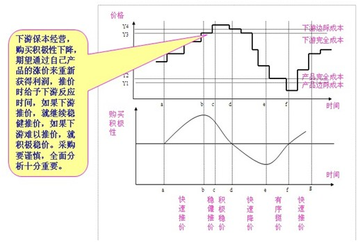 电路 电路图 电子 设计 素材 原理图 515_349